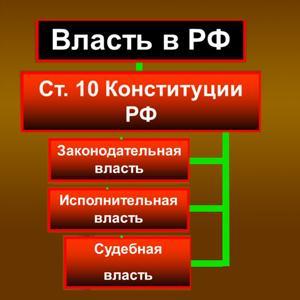 Органы власти Магарамкента